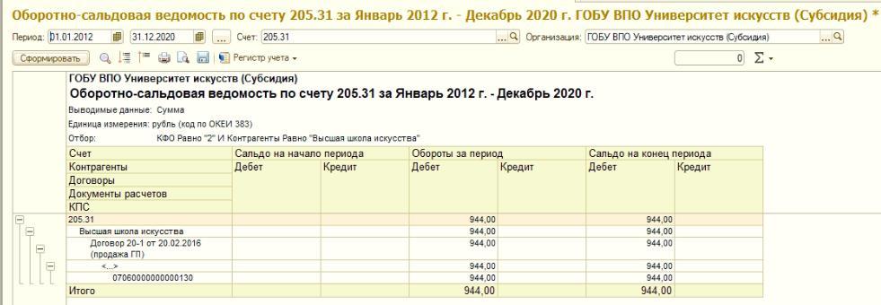 ОСВ в БГУ 1С
