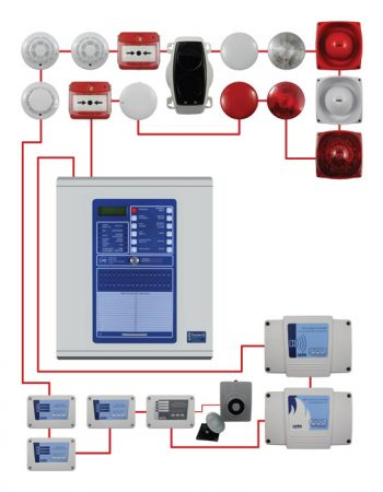 conventional fire alarm panel wiring diagram wiring diagram wiring diagram for fire alarm system solidfonts conventional