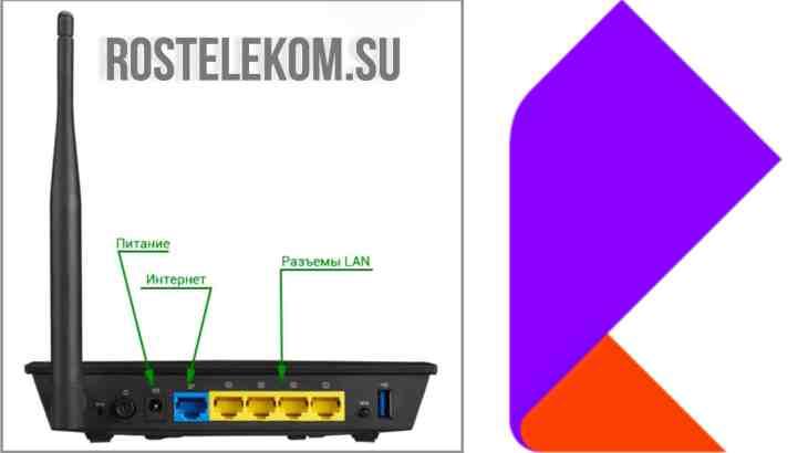Pervoye podklyucheniye routera Rostelekom