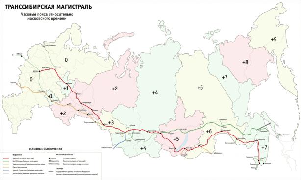 Wielka Transsyberyjska Magistrala