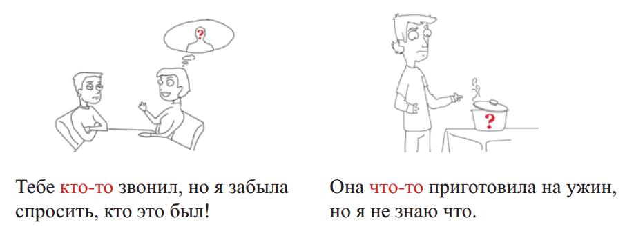 zaimki nieokreślone w języku rosyjskim 3