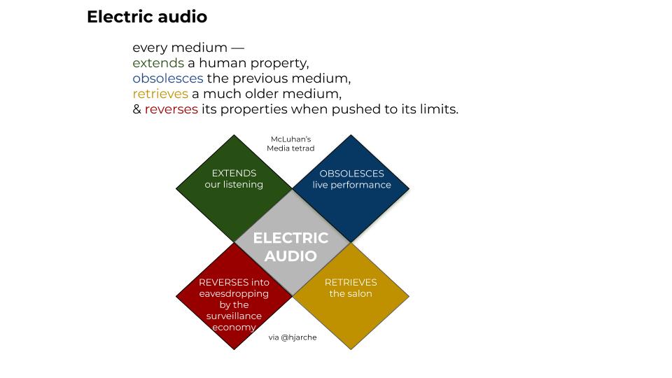 audio technology sensemaking tetrad impact society harold jarche rotana ty