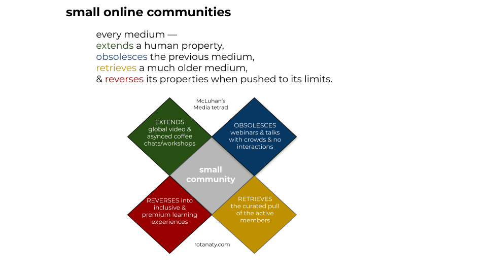 small community management learning experience social interactions visual thinking rotana ty