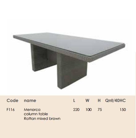 Menorca column table