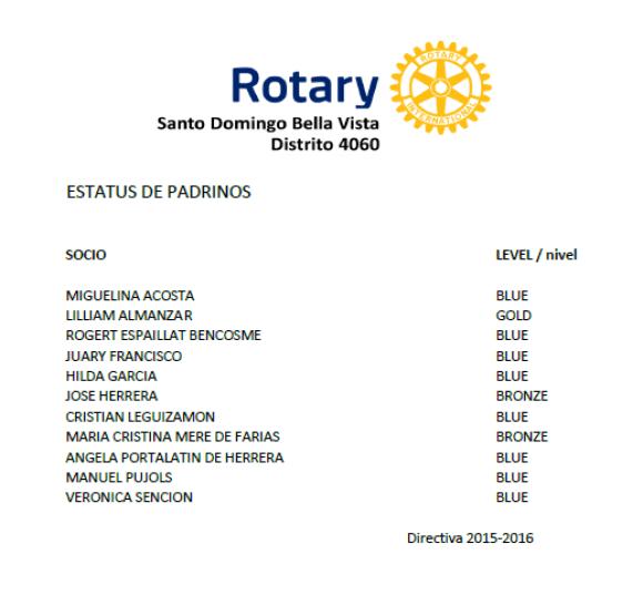 padrinos-2015-2016
