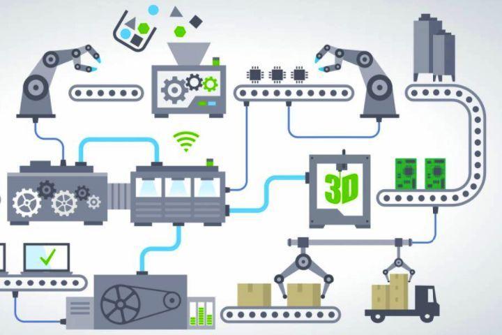 industrie 4.0 wifi connecté imprimante 3