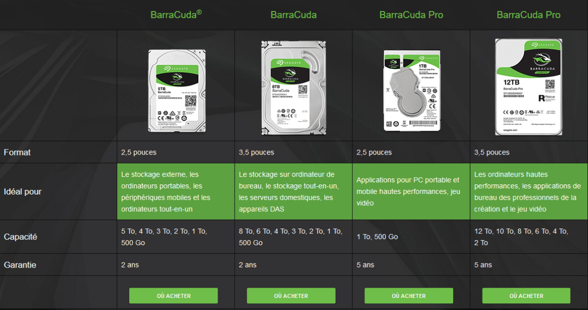 Gammes différentes Seagate BarraCuda Pro 12 To TB