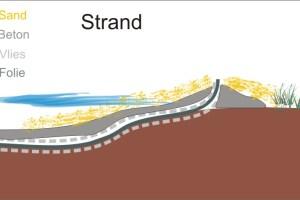 Ufergestaltung2.jpg