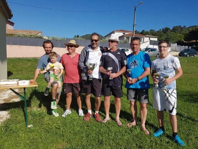 Résultats Open de Tennis de Rougiers du 02 au 16 Mai 2016