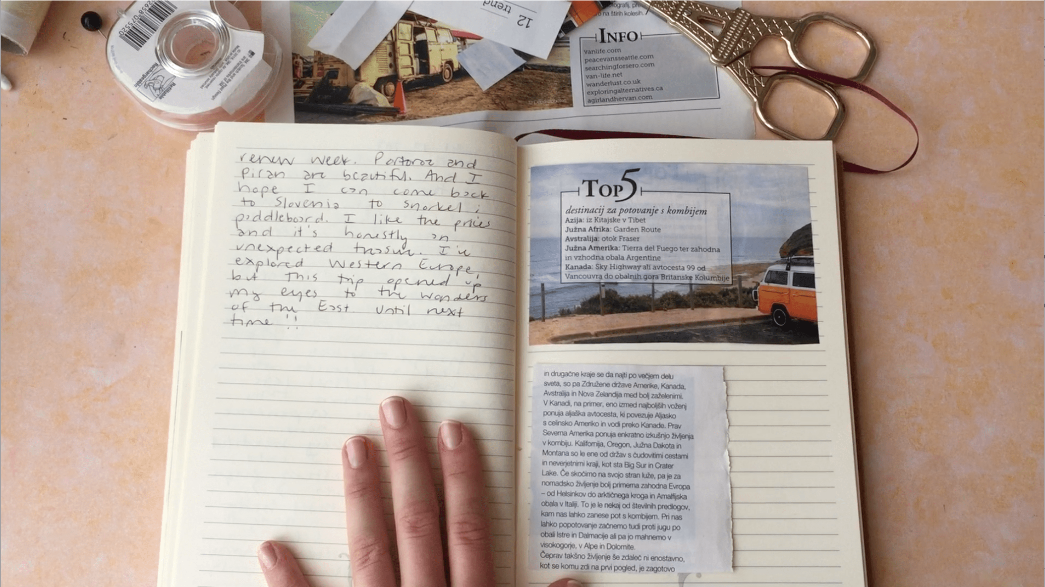 Travel Journal Round Trip Travel.png
