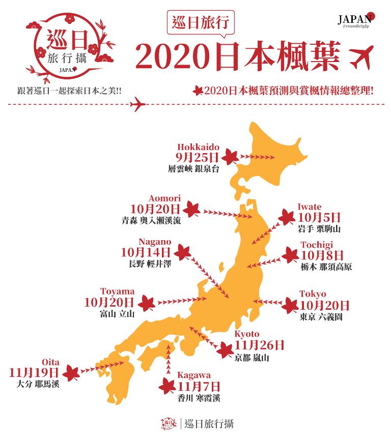 2020日本楓葉預測 | 紅葉 | Maple | 僅供參考 | 巡日旅行攝 | RoundtripJp