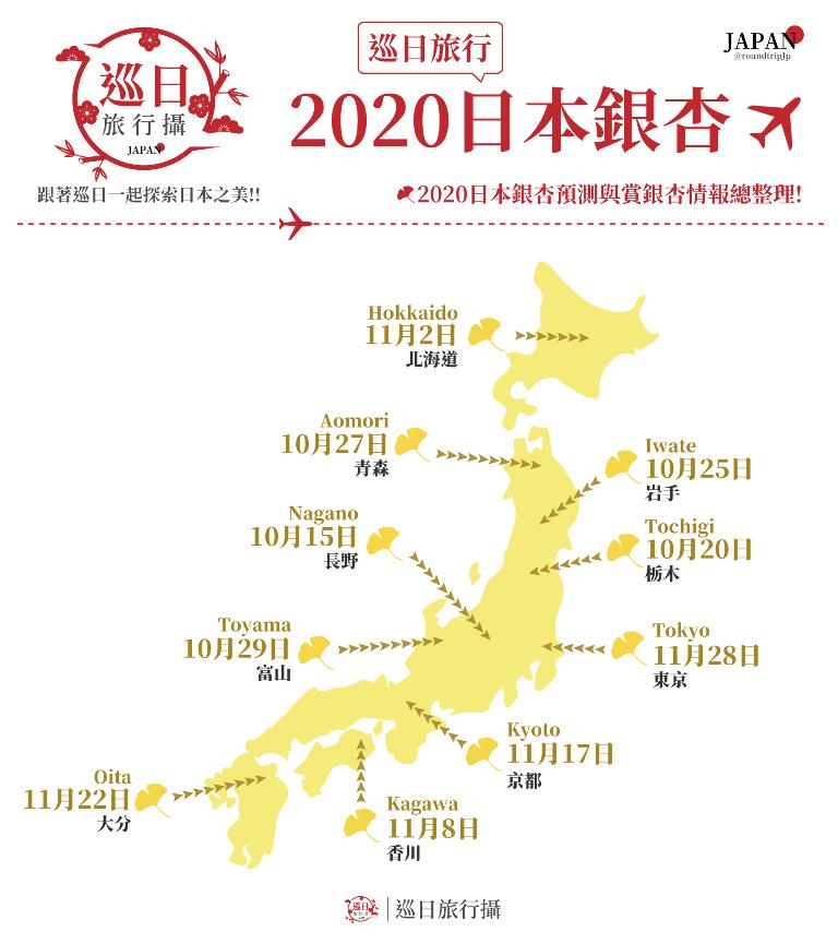 2020日本銀杏預測 | 黃葉 | Ginkgo biloba | 僅供參考 | 巡日旅行攝 | RoundtripJp