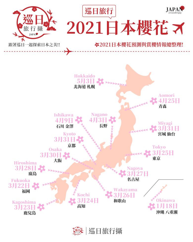 2021櫻花預測 | Sakura | 櫻花 | さくら | サクラ | 2021 | 僅供參考 | Roundtripjp