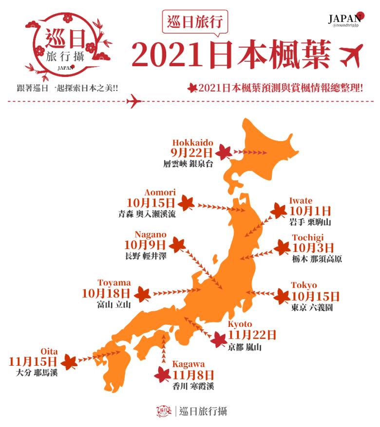 2021日本楓葉預測 | 紅葉 | 楓葉 | Maple | 僅供參考 | 日本 | Japan | 巡日旅行攝 | RoundtripJp