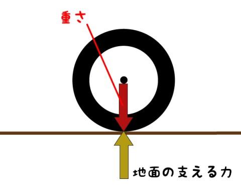 down1