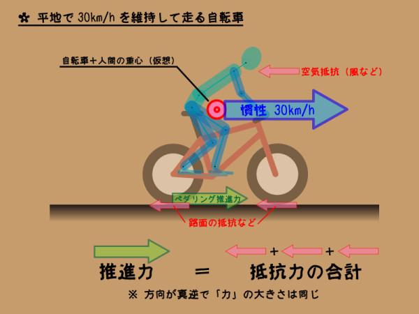 kansei_bike