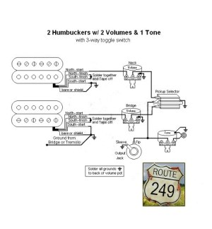 Wiring two humbuckers with two volumes and One Tone