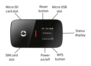 Vodafone R210 Overview