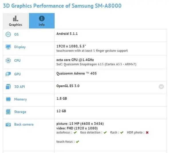 Samsung Galaxy A8 - gfxbenchmark