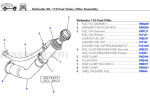 Defender Fuel Tank | Rovers North  Land Rover Parts and