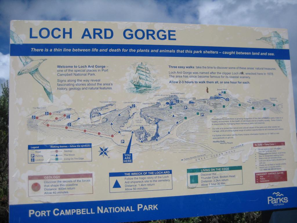 Loch Ard Gorge Sign and map