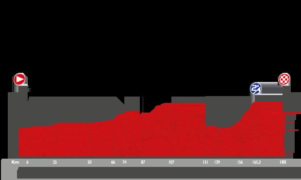 vuelta15-etap19