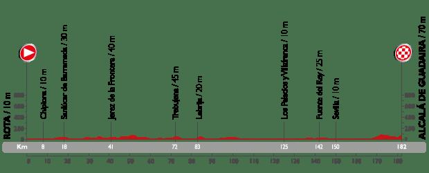 vuelta15-etap5