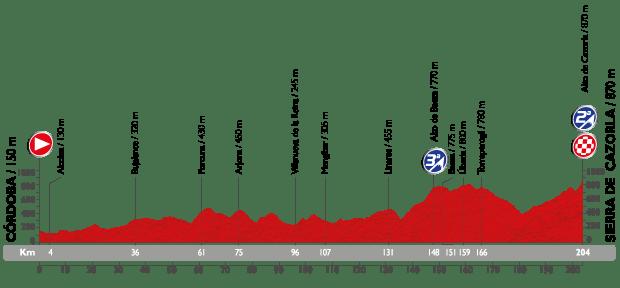 vuelta15-etap6