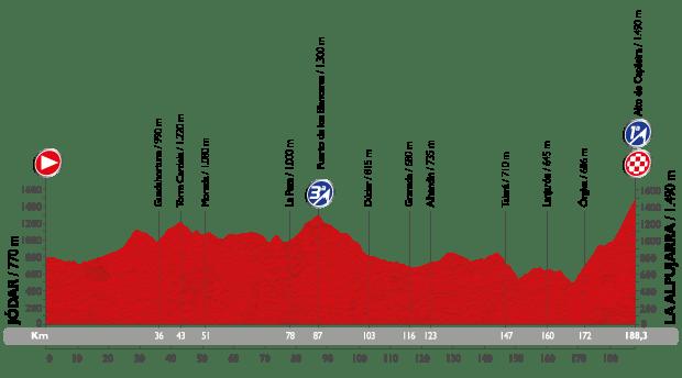 vuelta15-etap7