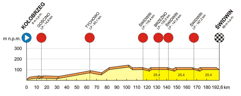 bk2015-wykres1-2015