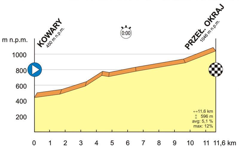 bk2015-wykres5-2015