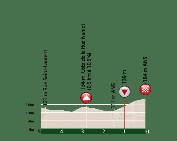 flechewallonnefemme2016-finisz