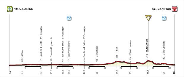 Giro-rosa2016-1