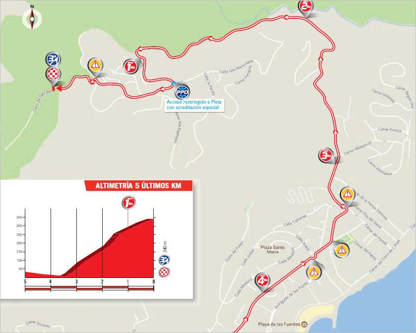 końcówka 5. etapu Vuelta a Espana 2017