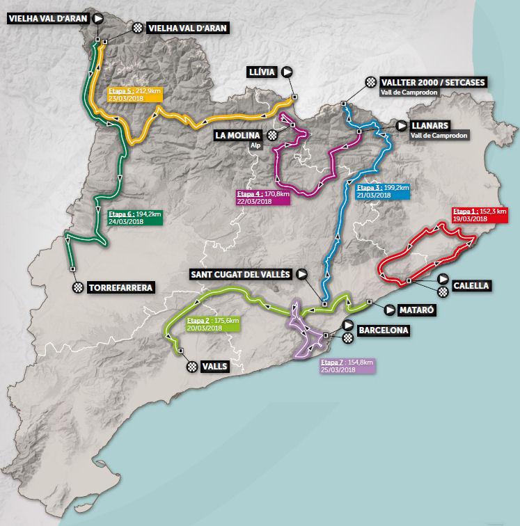 mapka Volta a Catalunya 2018