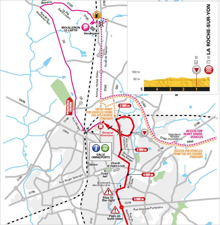 trasa i przekrój końcówki 2. etapu Tour de France 2018