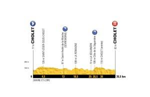 profil 3. etapu Tour de France 2018