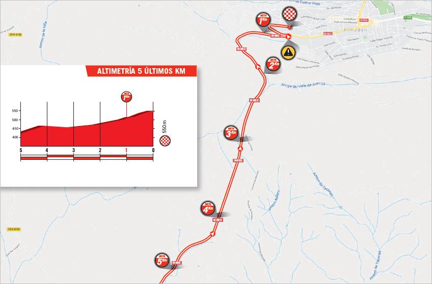 końcówka 8. etapu Vuelta a Espana 2018
