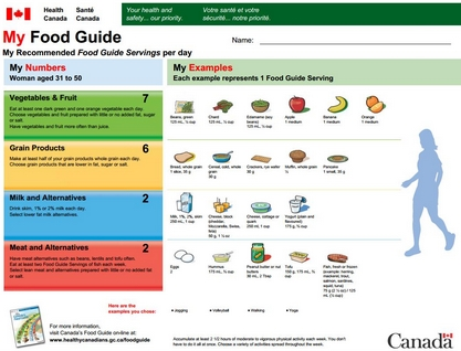 My Food Guide