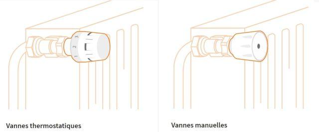 vannes_netatmo