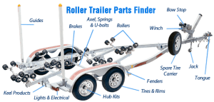 How To Identify Boat Trailer Parts & Their Correct Names