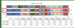 アフィリエイトマーケティング協会, 市場調査, 2018年