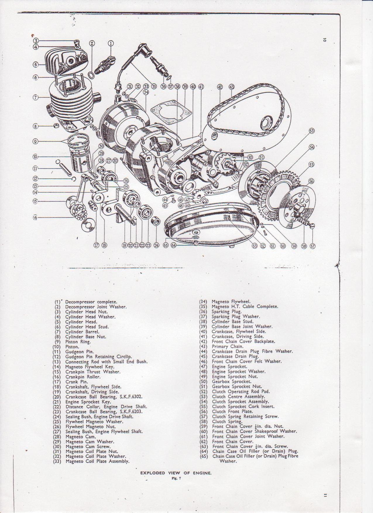 Triumph Werkstatthandbuch Download Motorrad Bild Idee