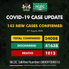 NCDC confirms 143 new COVID-19 cases, total now 54,008