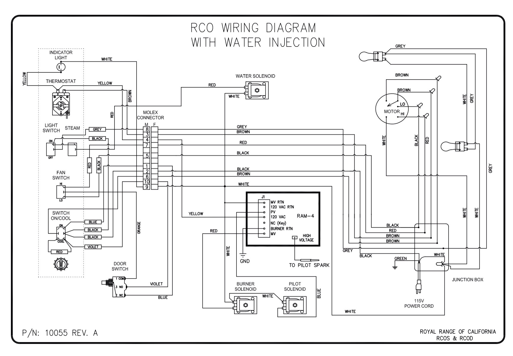 [DIAGRAM] 3 Wire Range Plug Wiring Diagram FULL Version HD