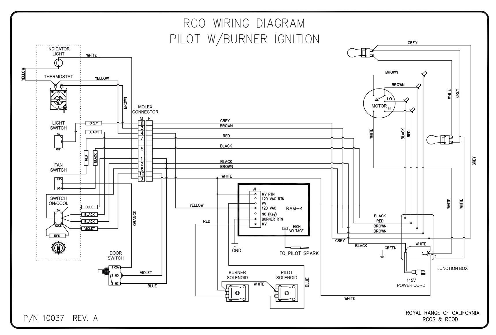 Restaurant Wiring Diagram