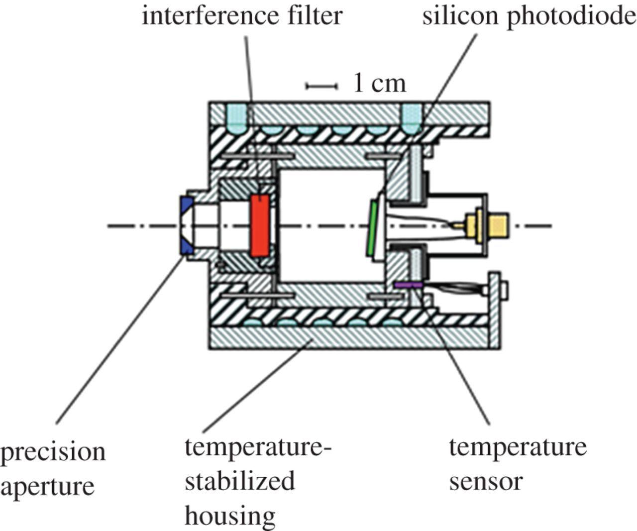 Diagram Of Radiometer