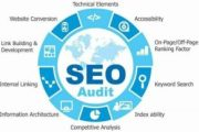 Guide To Performing SEO Audit for Your Website