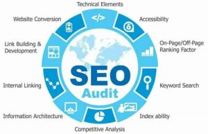 Guide to seo audit