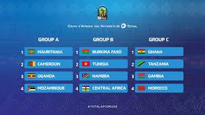 صورة قرعة كأس الشباب تضع موريتانيا المستضيف في مجموعة تضم الكاميرون